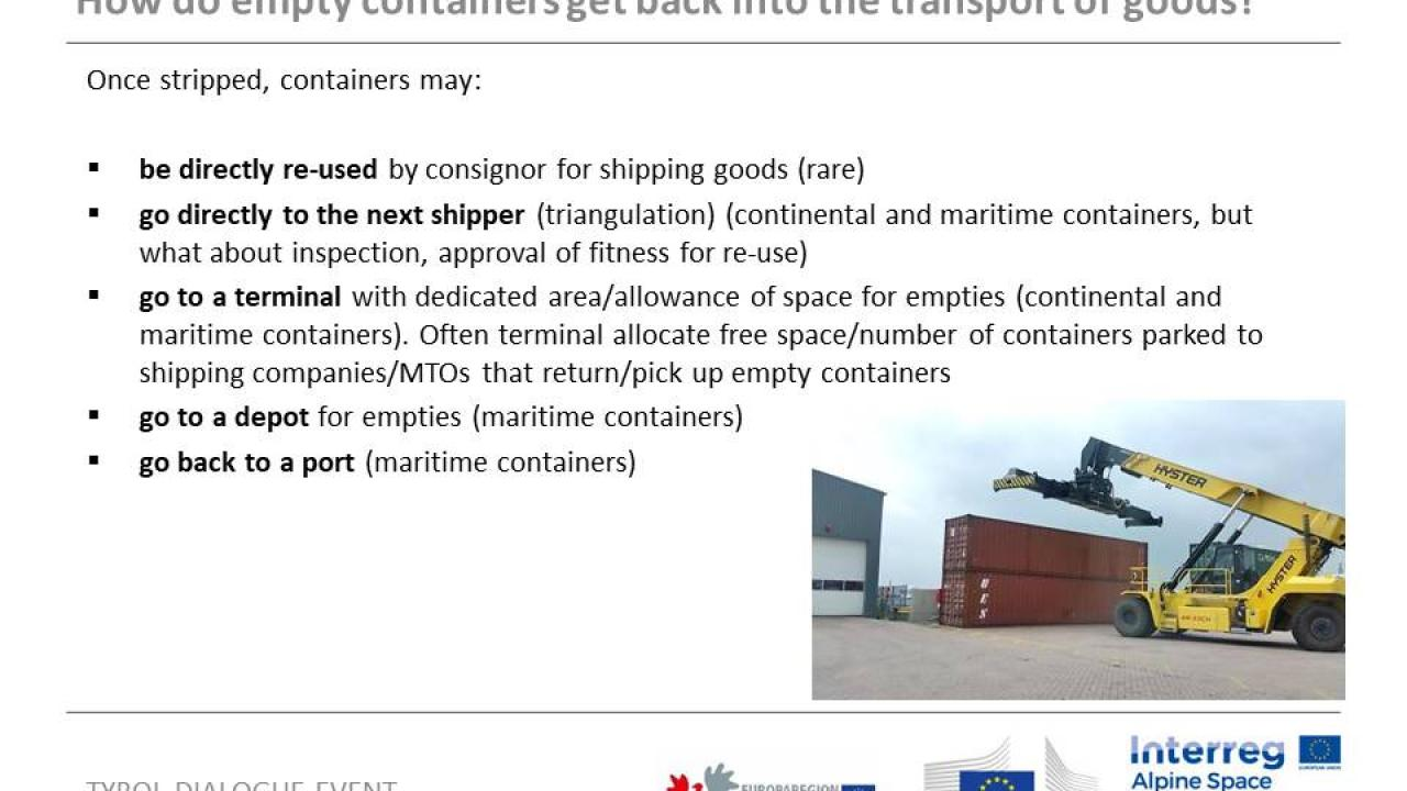 How do empty containers get back into the transport of goods?
